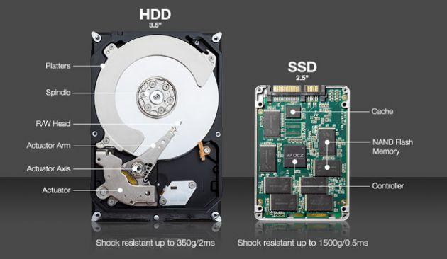 komponen hard drive